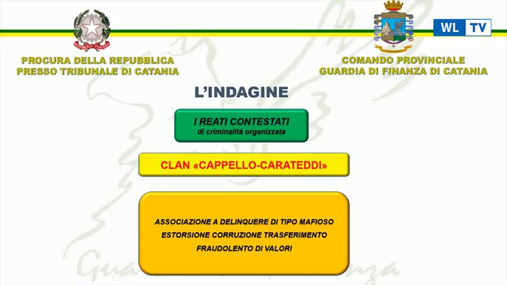 Mafia: estorsioni a imprese e artisti, 22 arresti Gdf Catania