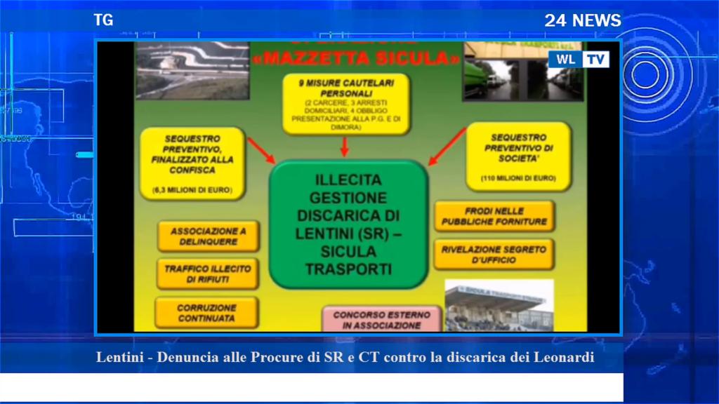 Lentini -Denuncia alle Procure di SR e CT contro la discarica dei Leonardi
