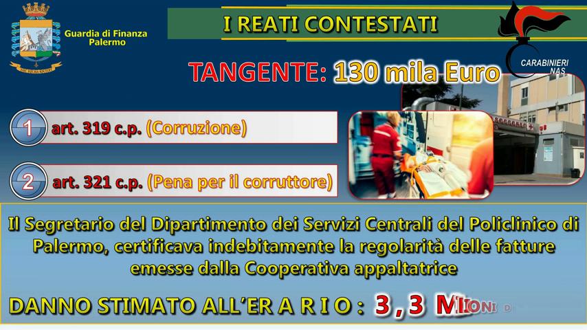 Corruzione inchiesta su sanità in Sicilia, due arresti – Video